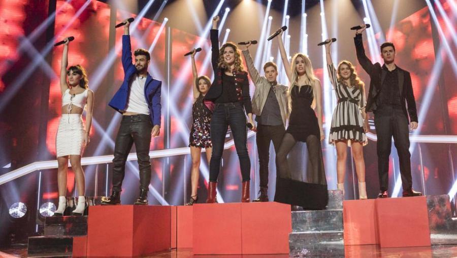 Eurovision Eurovision 'OT 2017': Fechas para la elección de finalistas y representante de Eurovisión